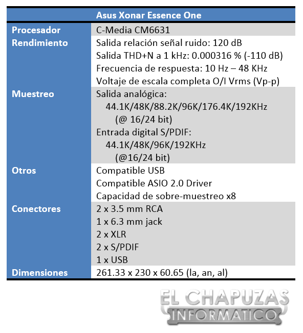 lchapuzasinformatico.com wp content uploads 2013 03 Asus Xonar Essence One Especificaciones 1