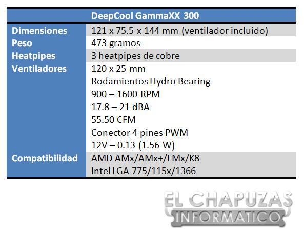 DeepCool GammaXX 300 Especificaciones 2