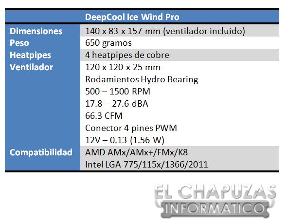 lchapuzasinformatico.com wp content uploads 2013 03 DeepCool Ice Wind Pro Especificaciones 2