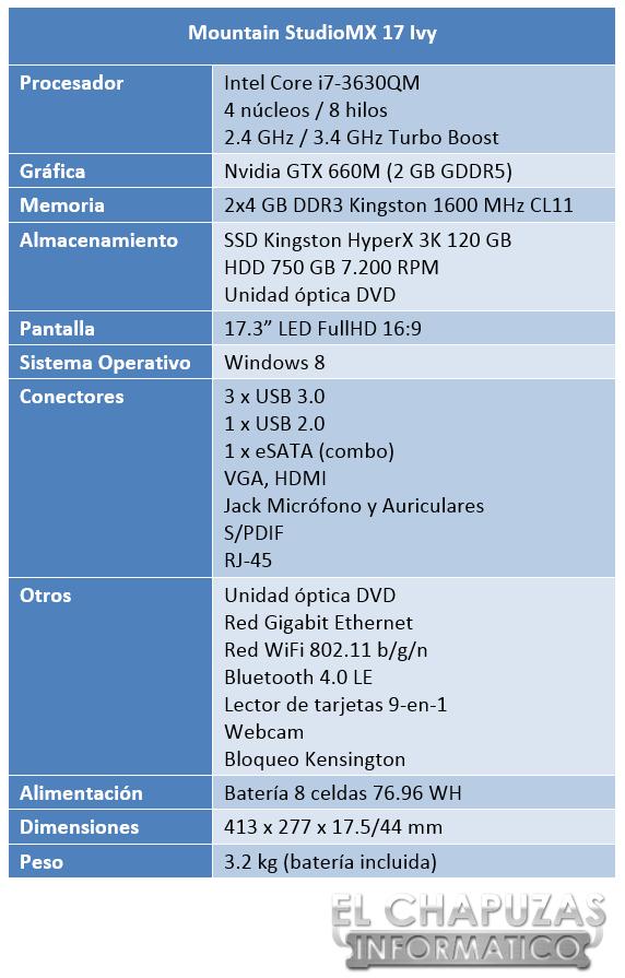 Mountain StudioMX 17 Ivy Especificaciones 1