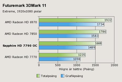 lchapuzasinformatico.com wp content uploads 2013 03 Sapphire HD 7790 Dual X OC 03 2