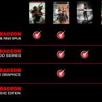AMD añade el Far Cry 3 Blood Dragon a su bundle Never Settle Reloaded