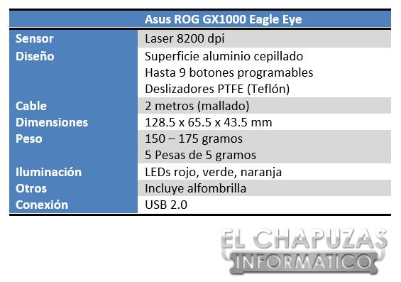 lchapuzasinformatico.com wp content uploads 2013 04 Asus ROG GX1000 Especificaciones 1