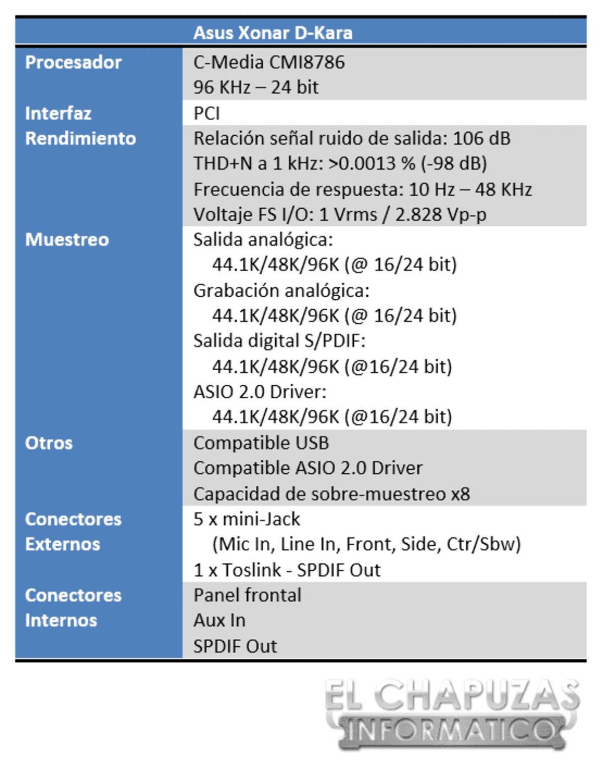 Asus Xonar D Kara Especificaciones 1