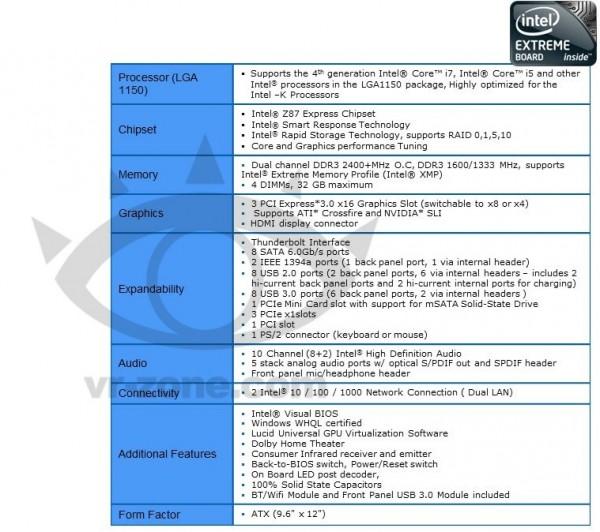 Características Intel DZ87KL-75K