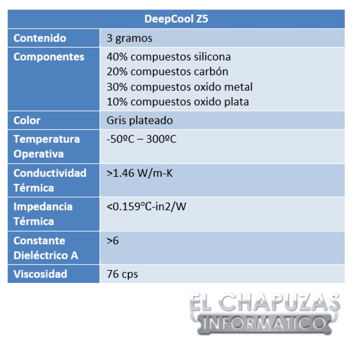 lchapuzasinformatico.com wp content uploads 2013 04 DeepCool Z5 Especificaciones 1