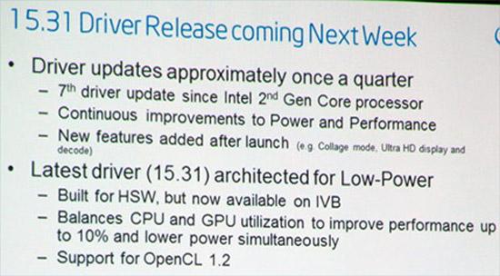 Drivers Intel 15.31