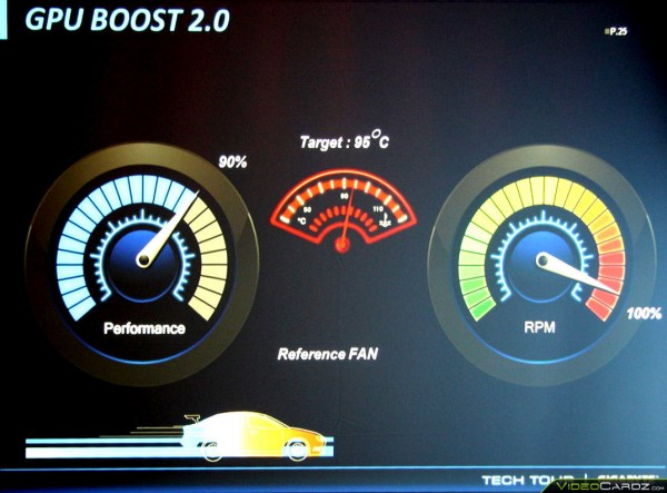 Gigabyte WindForce 450W (2)