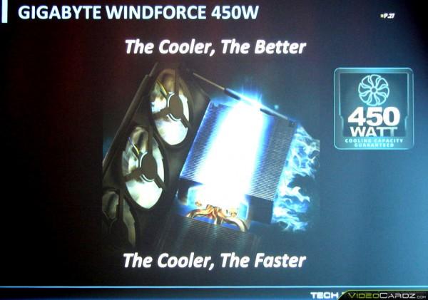 Gigabyte WindForce 450W