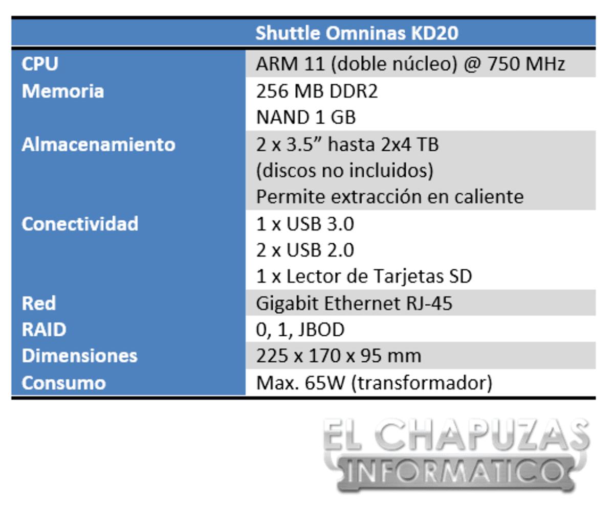 lchapuzasinformatico.com wp content uploads 2013 04 Shuttle Omninas KD20 Especificaciones 2