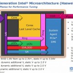 lchapuzasinformatico.com wp content uploads 2013 04 intel haswell esquema 03 150x150 3