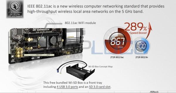 ASRock A-Style 802.11ac WiFi-WiDi