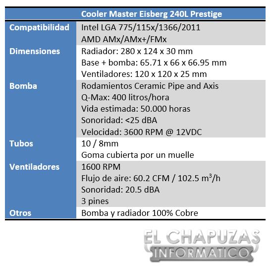 Cooler Master Eisberg 240L Prestige Especificaciones 2