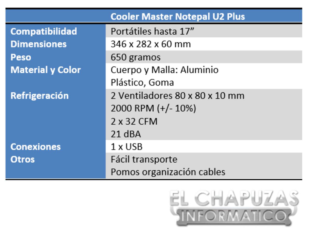 lchapuzasinformatico.com wp content uploads 2013 05 Cooler Master Notepal U2 Plus Especificaciones 2