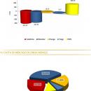 Movistar y Vodafone perdieron más de 80.000 usuarios en Marzo