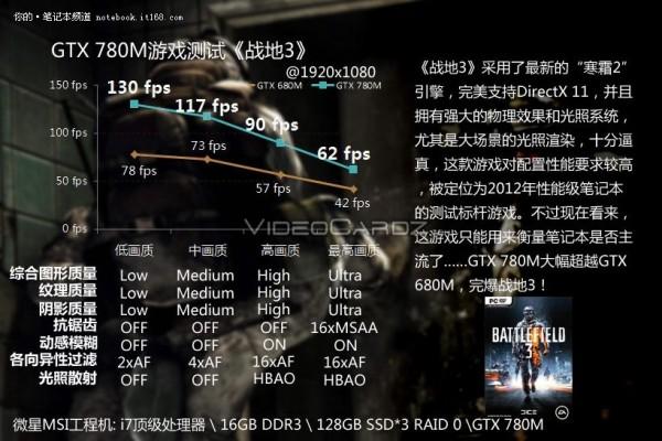 GeForce GTX 780M Battlefield 3