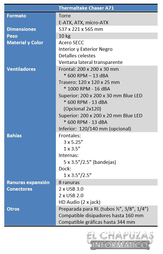 lchapuzasinformatico.com wp content uploads 2013 05 Thermaltake Chaser A71 Especificaciones 2