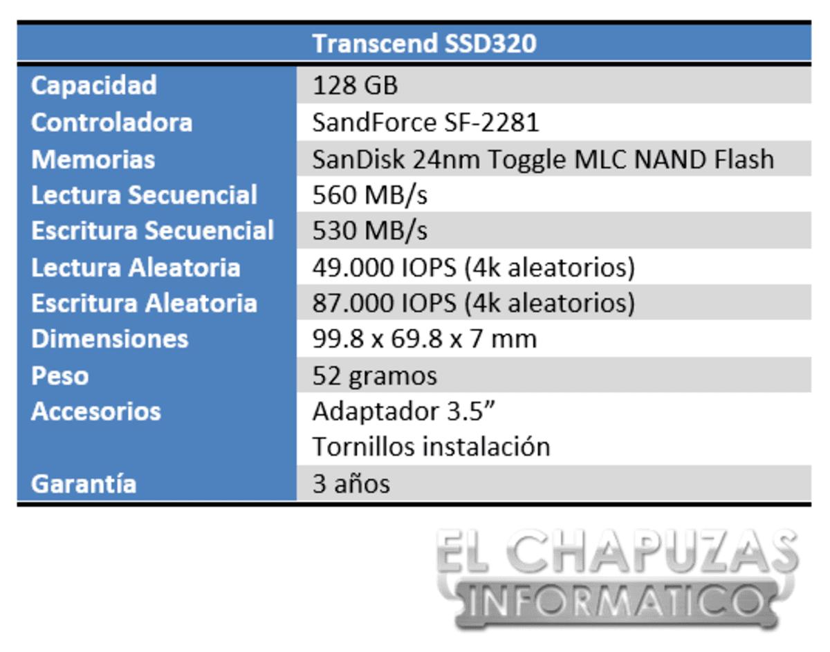 lchapuzasinformatico.com wp content uploads 2013 05 Transcend SSD320 128 GB Especificaciones 2