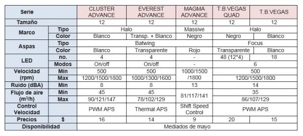 enermax ventiladores 021 600x269 1