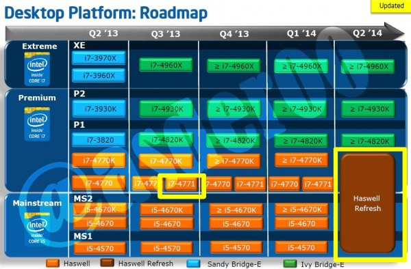 Roadmap Haswell (1)