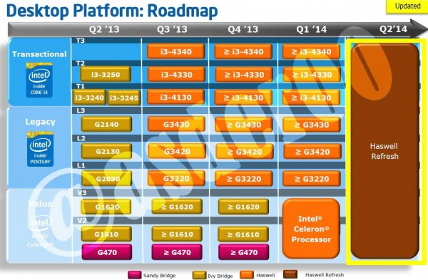 Roadmap Haswell (2)