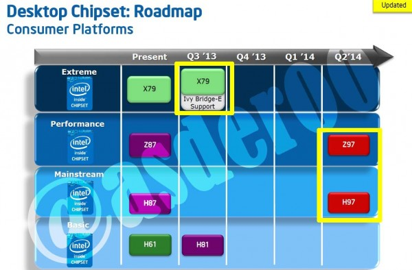 Roadmap Haswell (3)
