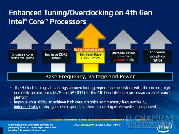 Intel Core i7 4770K Oficial 03 600x451 2