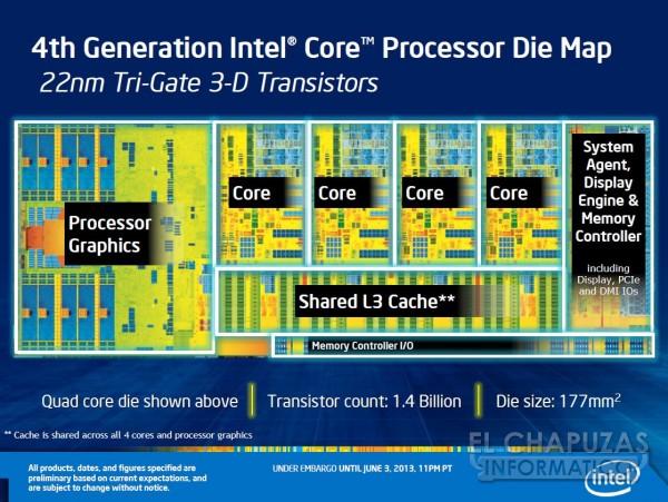 Intel Core i7 4770K Oficial 04 600x451 3