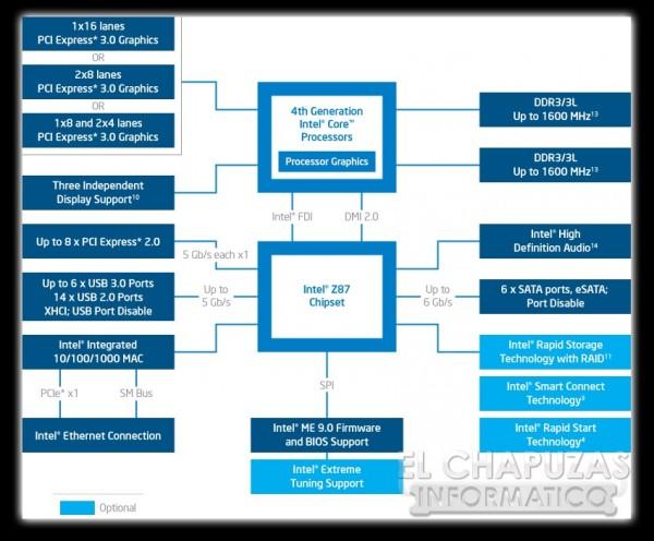 Intel Core i7 4770K Oficial 05 600x496 4