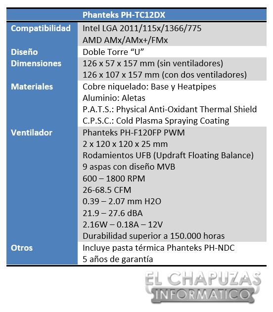 Phanteks PH TC12DX Especificaciones 2