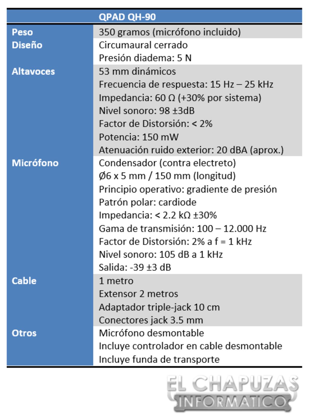 QPAD QH 90 Especificaciones 2