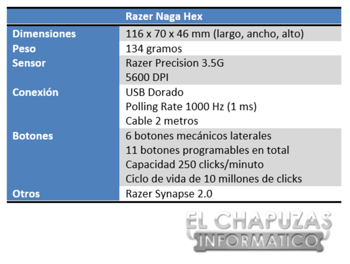 Razer Naga Hex Especificaciones Review: Razer Naga Hex
