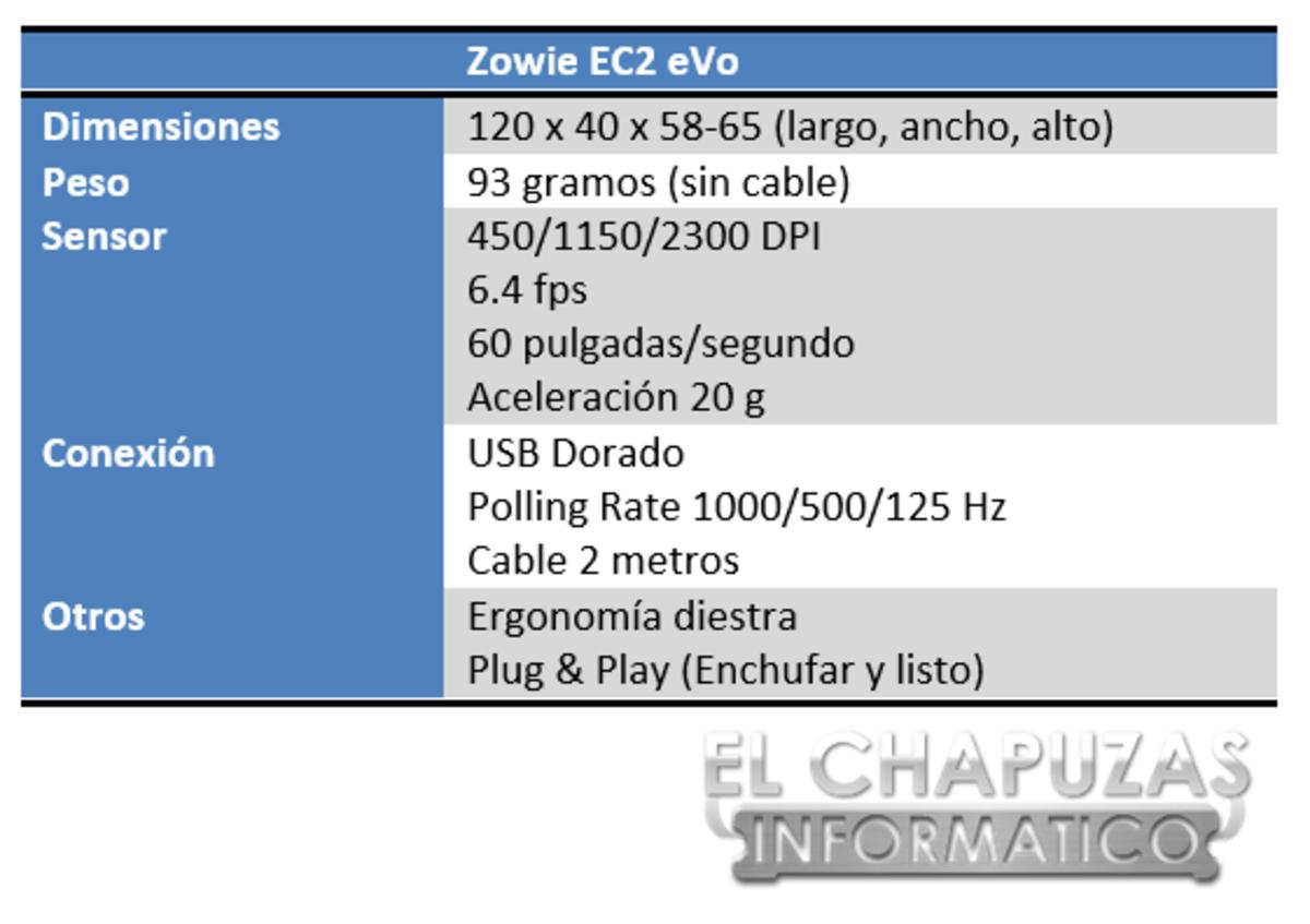 Zowie EC2 eVo Especificaciones 2