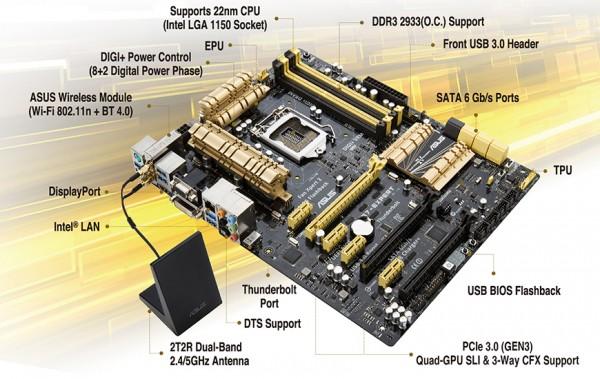 Asus Z87 Expert Conexiones 600x379 3
