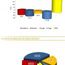 Las OMV hunden a los grandes operadores en España