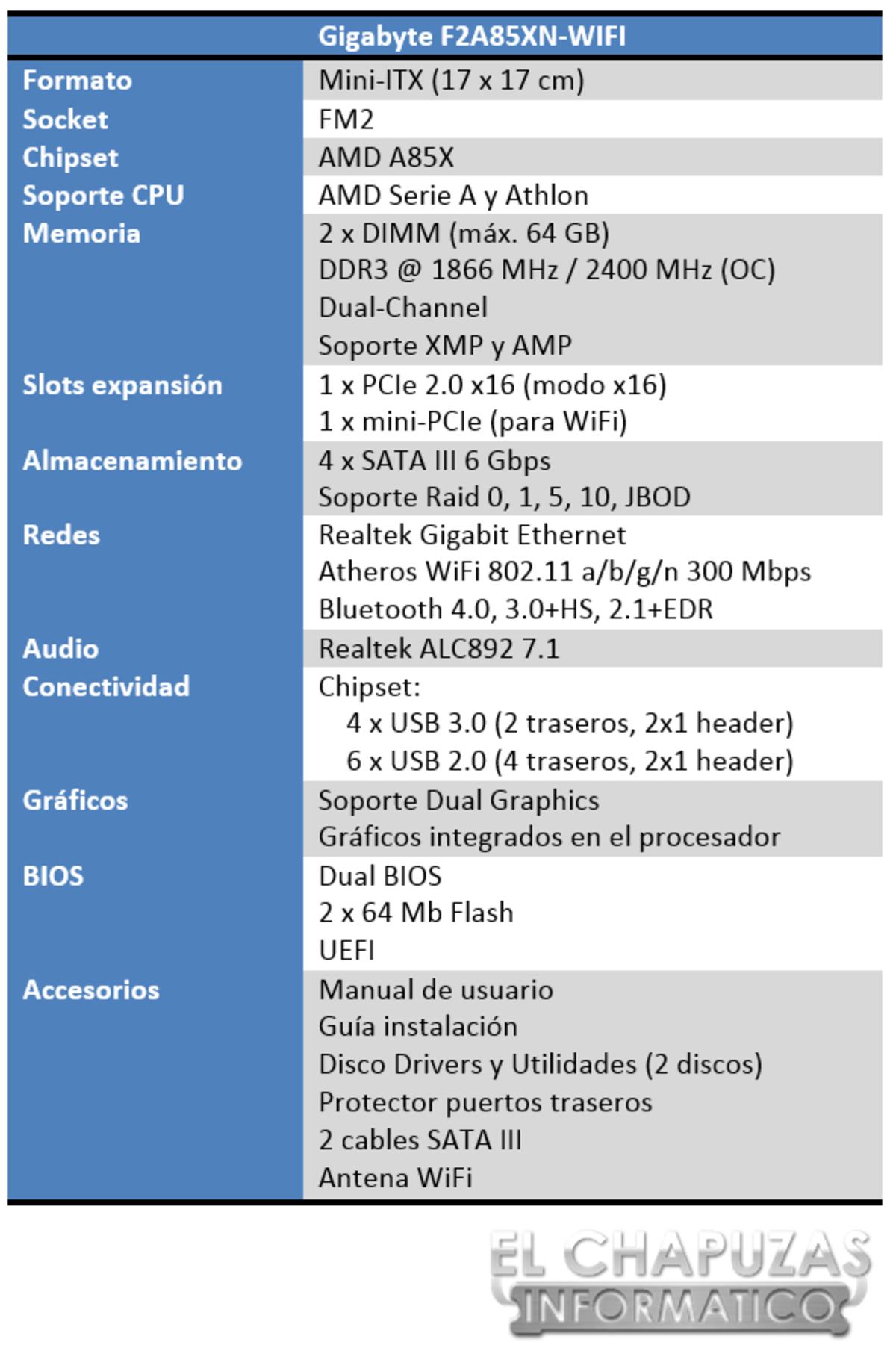 Gigabyte F2A85XN WIFI Especificaciones1 2