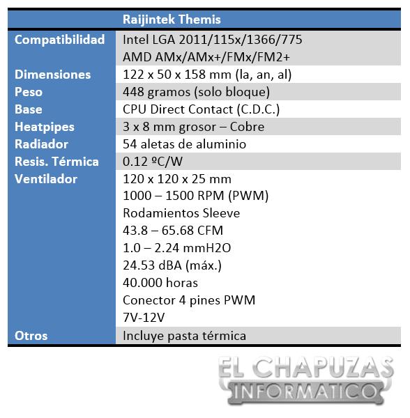 Raijintek Themis Especificaciones 2