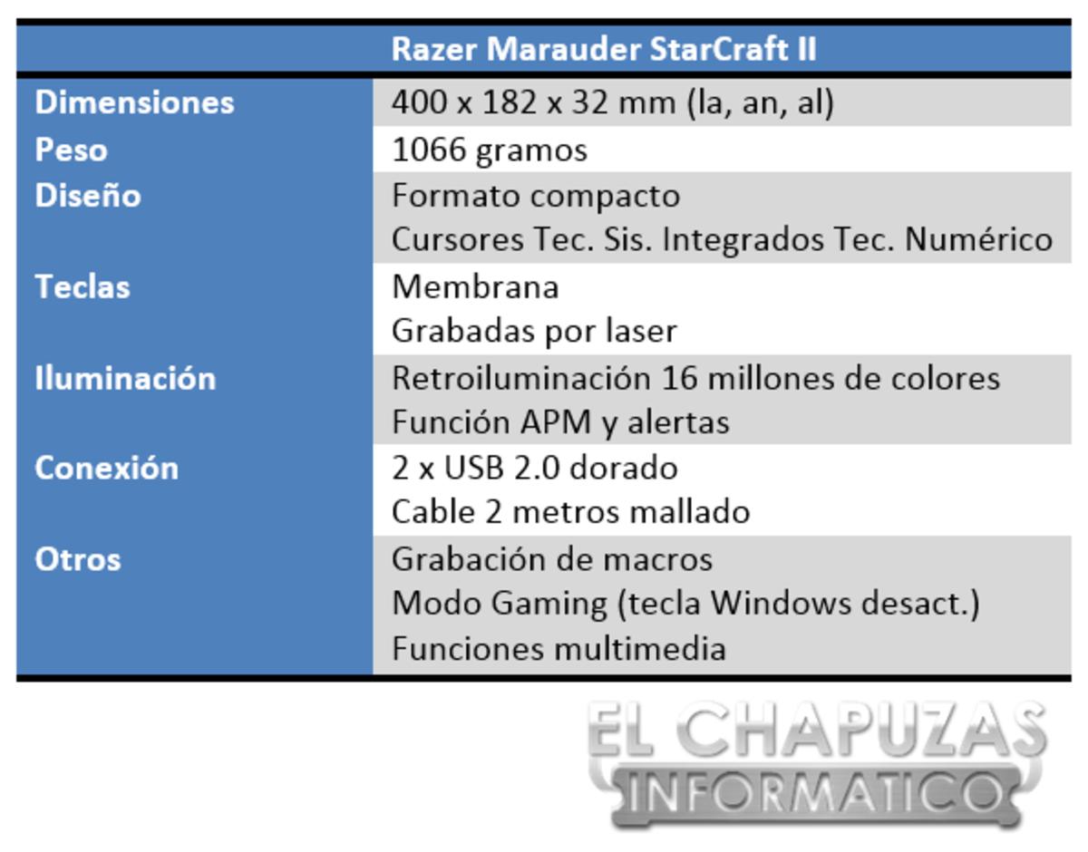 Razer Marauder StarCraft II Especificaciones 2
