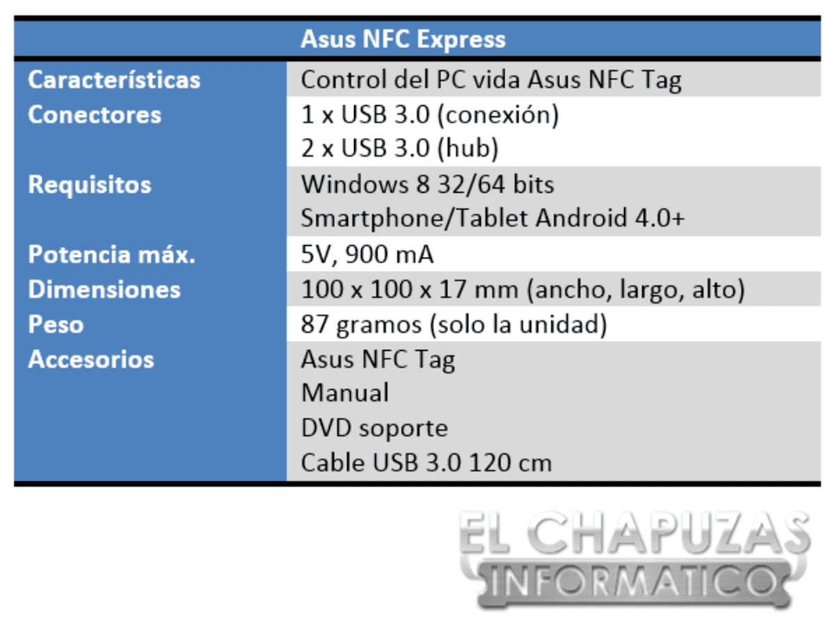 Asus NFC Express Especificaciones 2