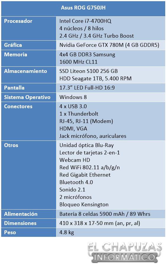 Asus ROG G750JH Especificaciones 2