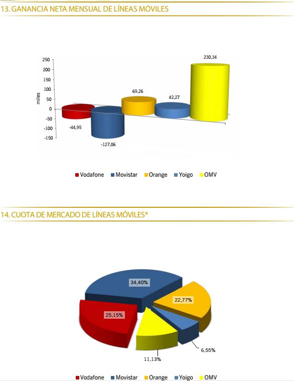Datos-de-portabilidad-Julio-2013