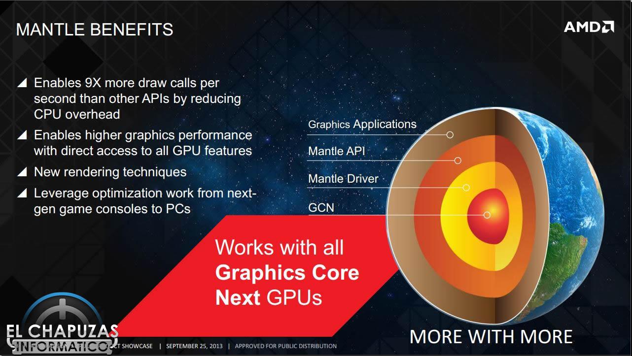 AMD Mantle es adoptada por algunos de los principales desarrolladores