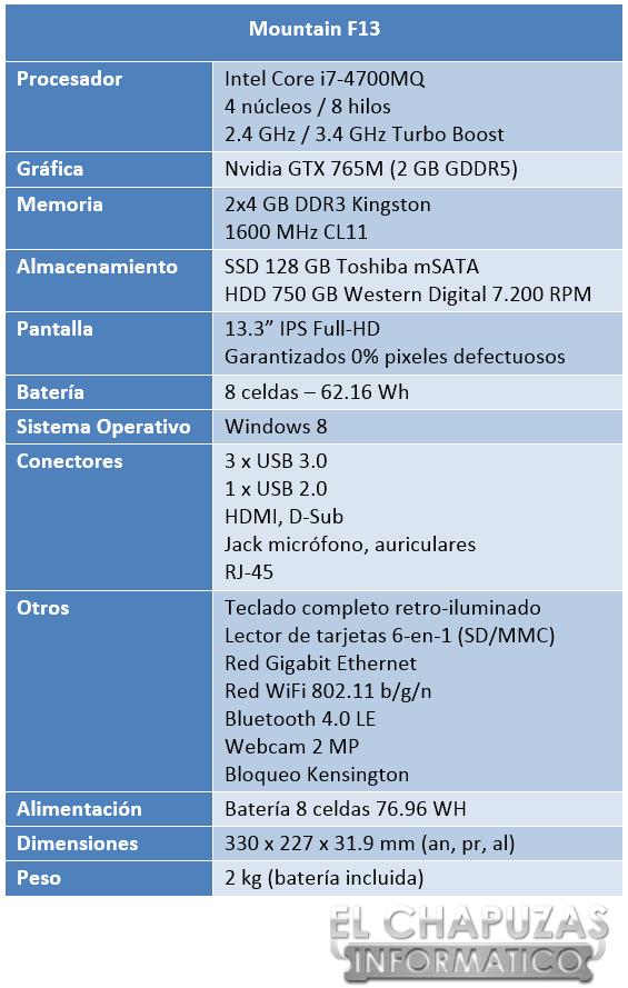 Mountain F13 Especificaciones 2