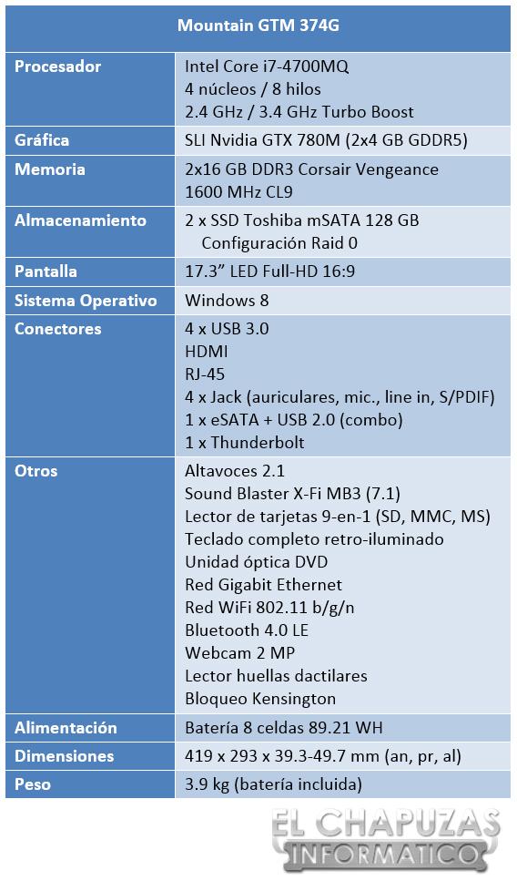 Mountain GTM 374G Especificaciones 2