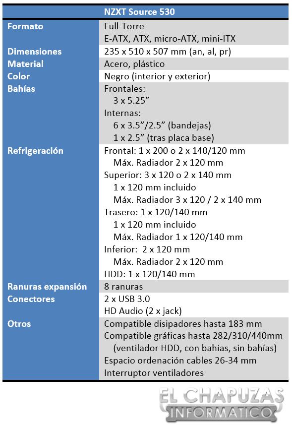 NZXT Source 530 Especificaciones 2