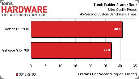 Ati Radeon X 1200 Serie Herunterladen