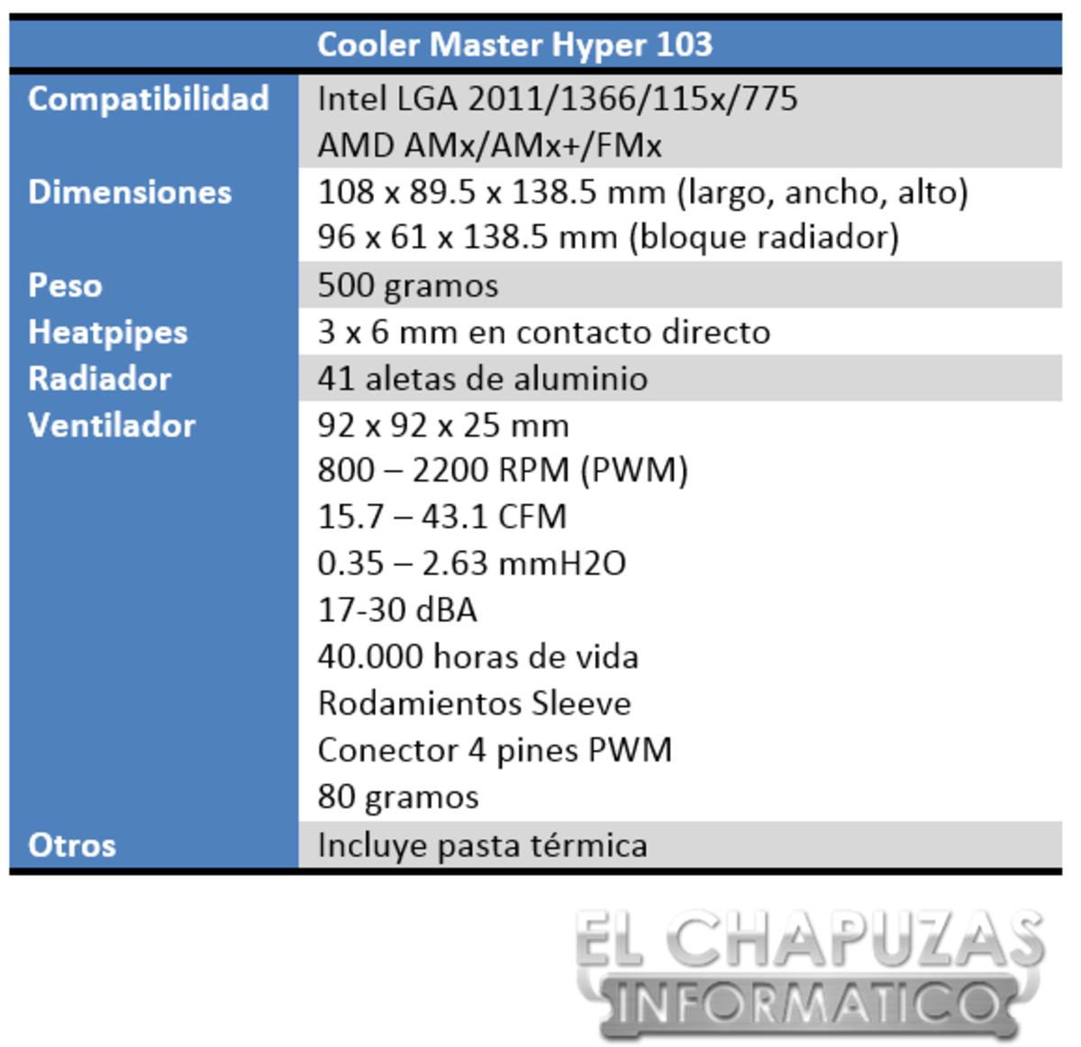 lchapuzasinformatico.com wp content uploads 2013 10 Cooler Master Hyper 103 Especificaciones 2