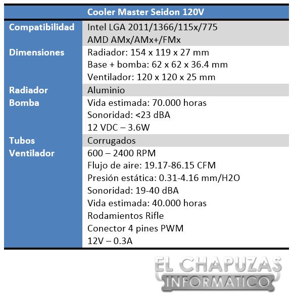 Cooler Master Seidon 120V Especificaciones 2