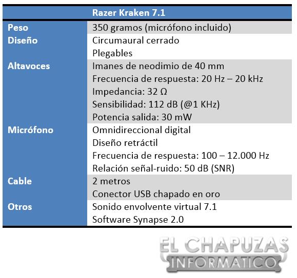 Razer Kraken 7.1 Especificaciones 2