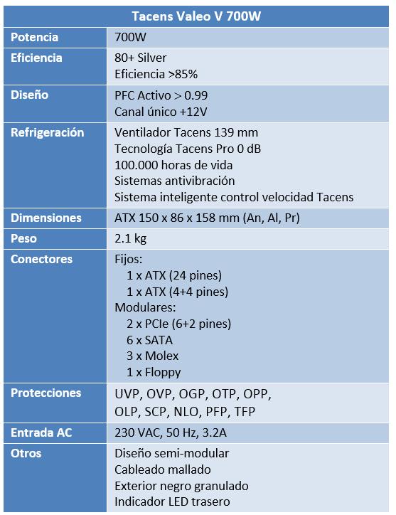 Tacens Valeo V Especificaciones 2